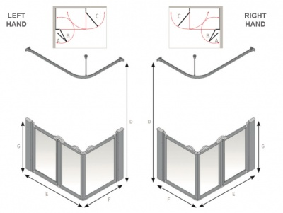 AKW Half Height Standard Screens - Silverdale - Option A