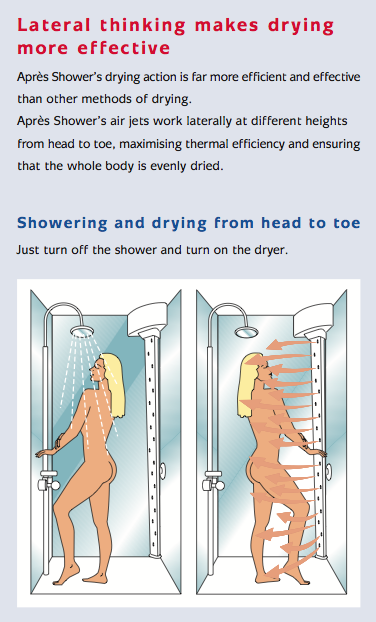 Technical information for Apres body dryer. After shower drying made easy