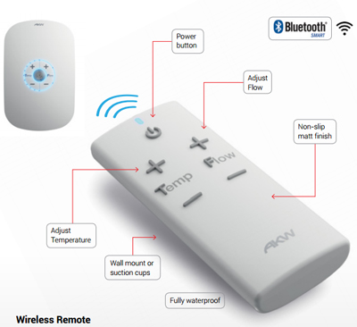 The AKW iCare Shower is Bluetooth Smart, and so can be controlled by a wireless remote