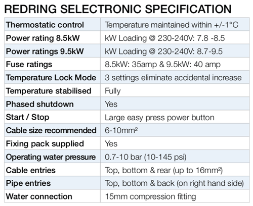 The Redring Selectronic Electric showers has a whole range of features to help make using the shower easy and simple