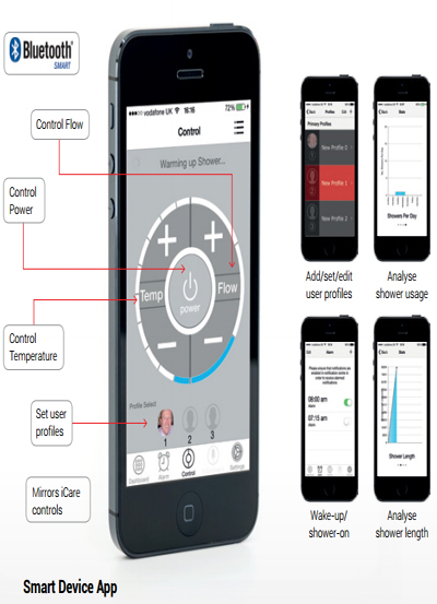 The AKW iCare Shower can be easily controlled by the iShower App for iPhone